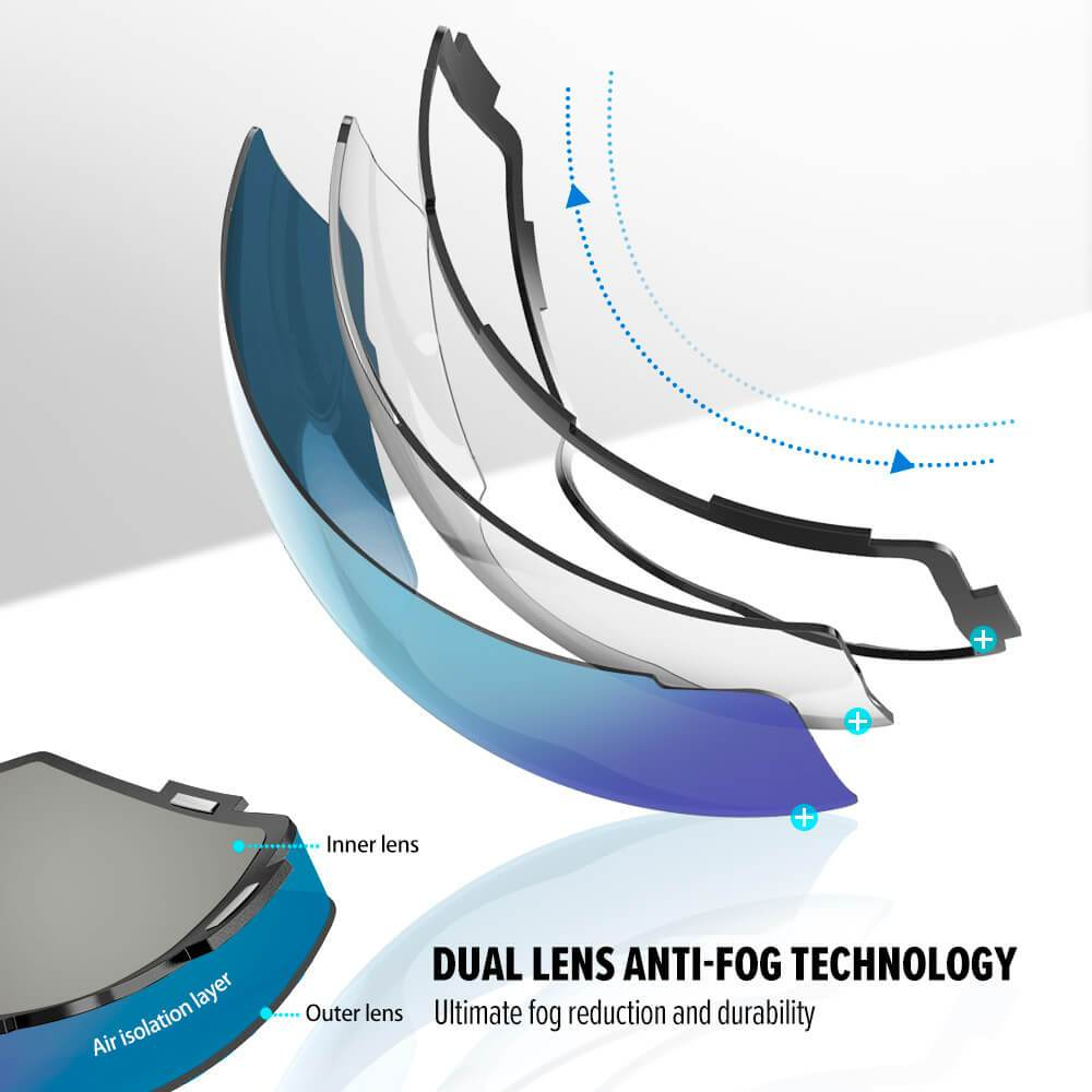 REPLACEMENT LENS BASIC - For Goggles Pro Series - 20+ Different Lens - 100% UV400 Protection OutdoorMasterShop