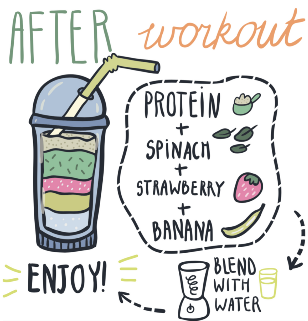 After Workout Shake Recipe