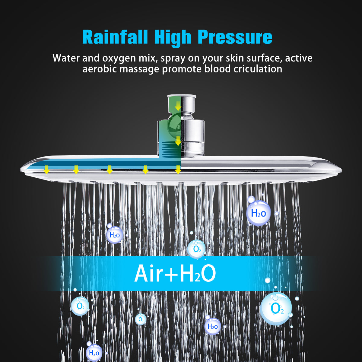 ZenC™ High-Pressure Square Handheld Overhead Rain Dual Shower Head System