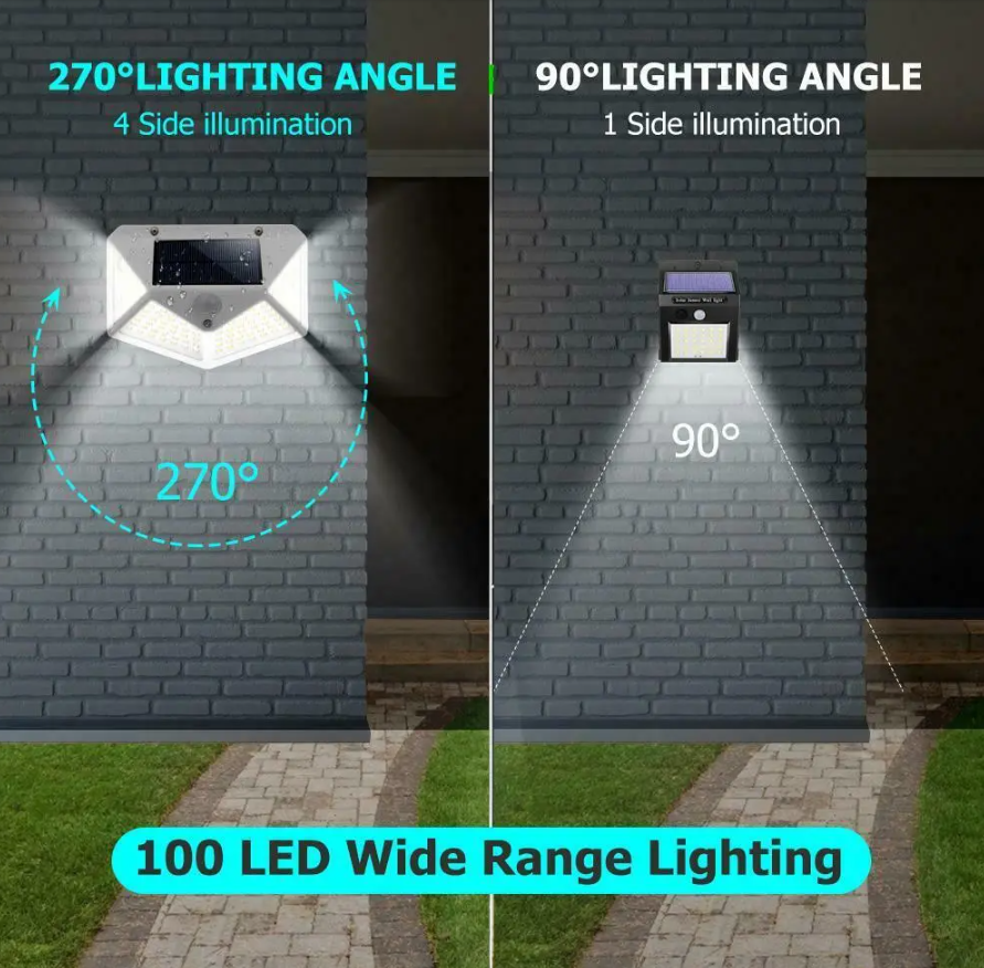 CodeLight™ 100 LED Outdoor Wall Solar Powered Security Pathway Light 2-Pack offer 270° angle.