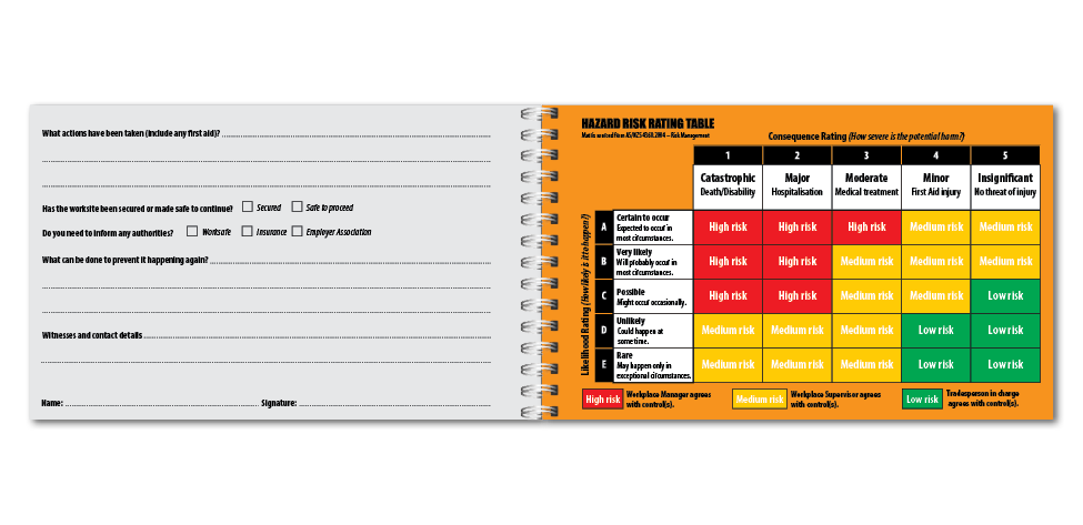 take 5 safety book, risk assessment table