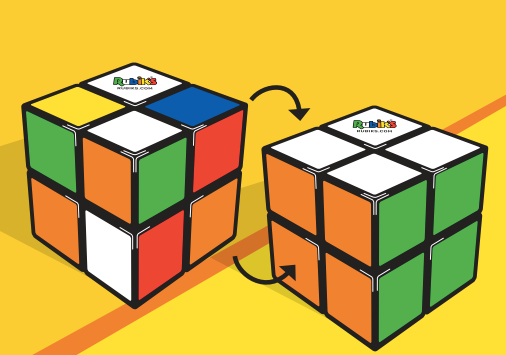How To Solve a Rubik's 2x2