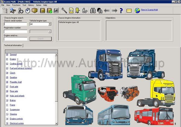 Scania Multi Instruction