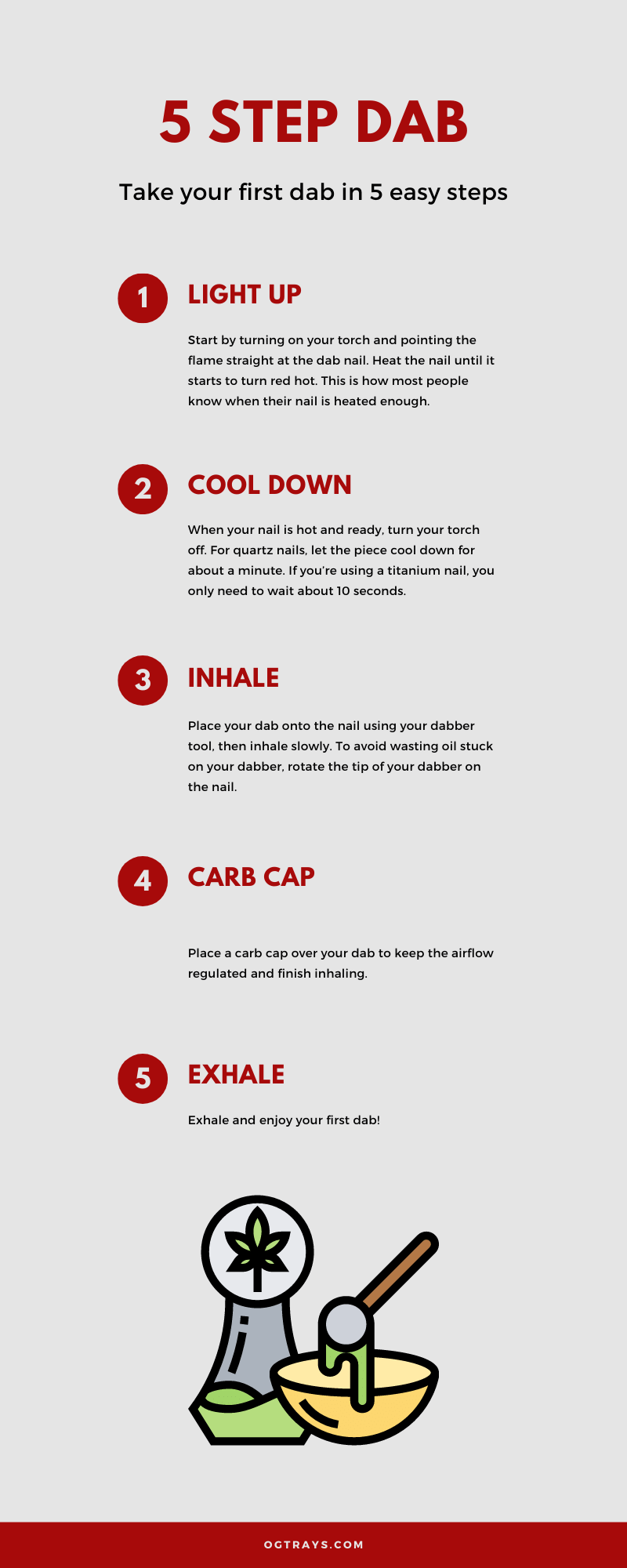 how to dab infographic