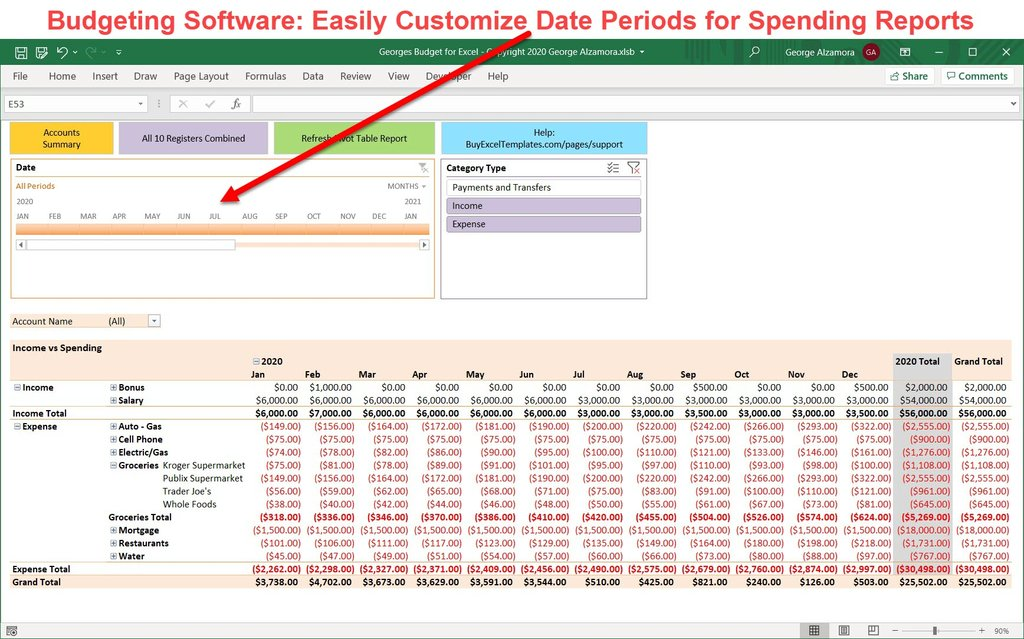 PivotTable timeline to filter dates in budget spreadsheet