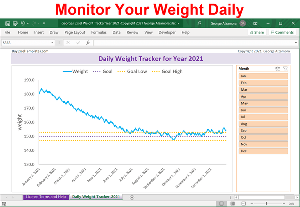 2021 weight loss chart excel spreadsheet