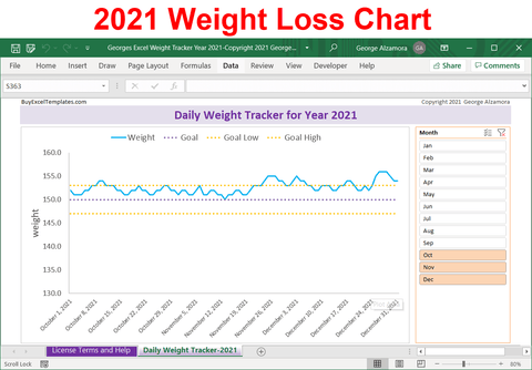 Excel Daily Weight Loss Tracker for Year 2021