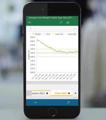 Excel Weight Tracker App for iPhone iOS for Year 2021
