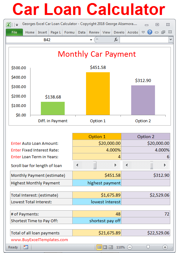 Car Loan Payment Calculator - Estimate Monthly Payment Spreadsheet ...
