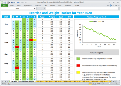 fitness weight loss tracker for year 2020 excel template
