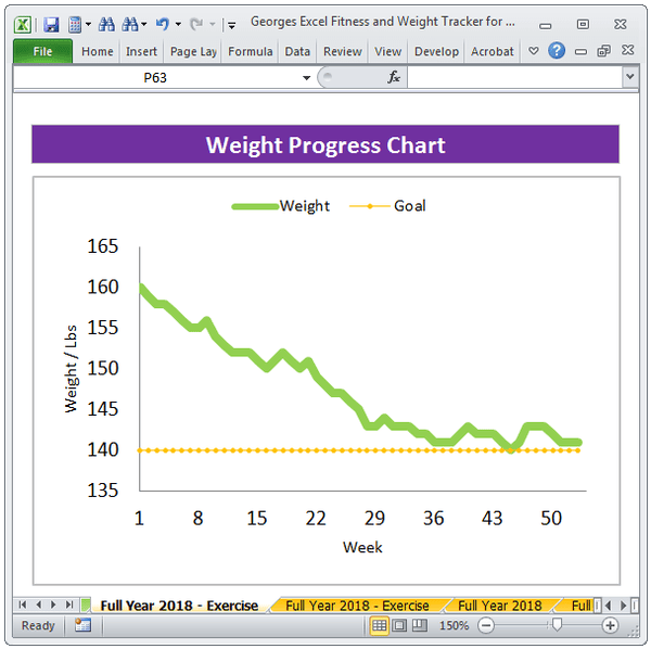 Weight loss tracker chart Excel spreadsheet year 2018