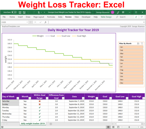 Weight tracker app year 2019: Excel template