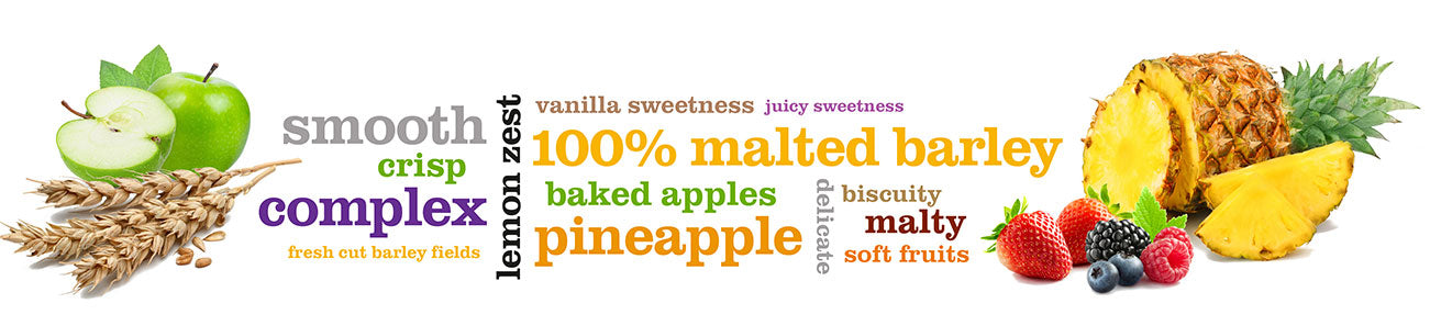 Flavours Word cloud
