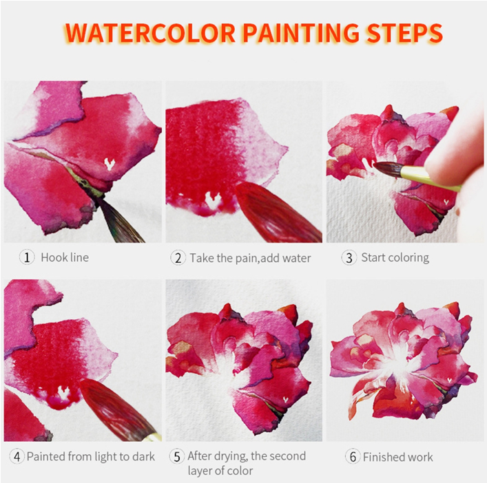 best watercolor paint set