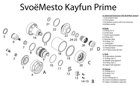 Kayfun Prime Replacement Airflow Control Ring