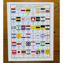 "Load image into Gallery viewer, America's Summer Roadtrip Highway Pole Markers Poster (11""x14"")"