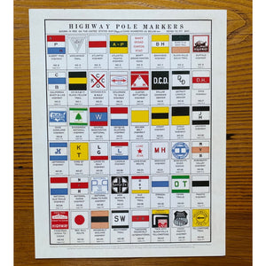 "America's Summer Roadtrip Highway Pole Markers Poster (11""x14"")"