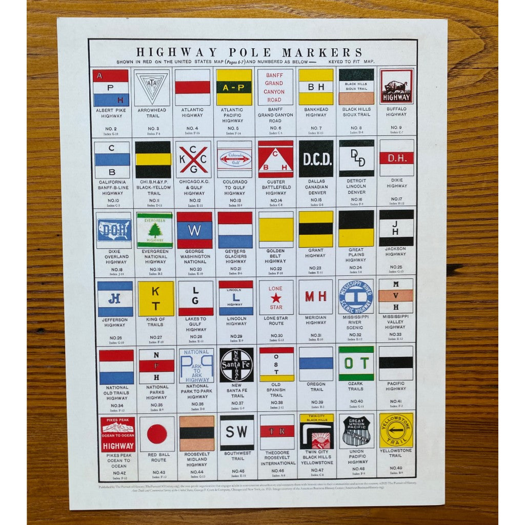 America's Summer Roadtrip Highway Pole Markers Poster (11