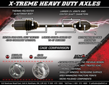 Demon X-Treme Heavy Duty Axles (XHD) for Polaris RZR XP  TURBO