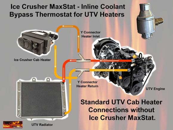 Ice Crusher MaxStat - Inline Coolant Bypass Thermostat for UTV Heaters by Couper's