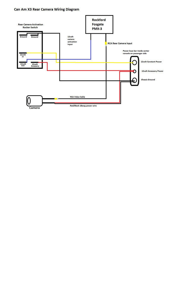 can am wiring diagram trusted schematics wiring diagrams u2022 rh bestbooksrichtreasures com