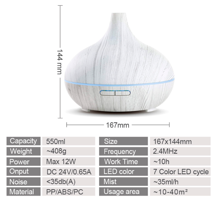 3 Pieces Set Remote Control Electric Aroma Essential Oil Diffuser 7 Color Change LED Light Ultrasonic Cool Mist Purifier Air Humidifier White