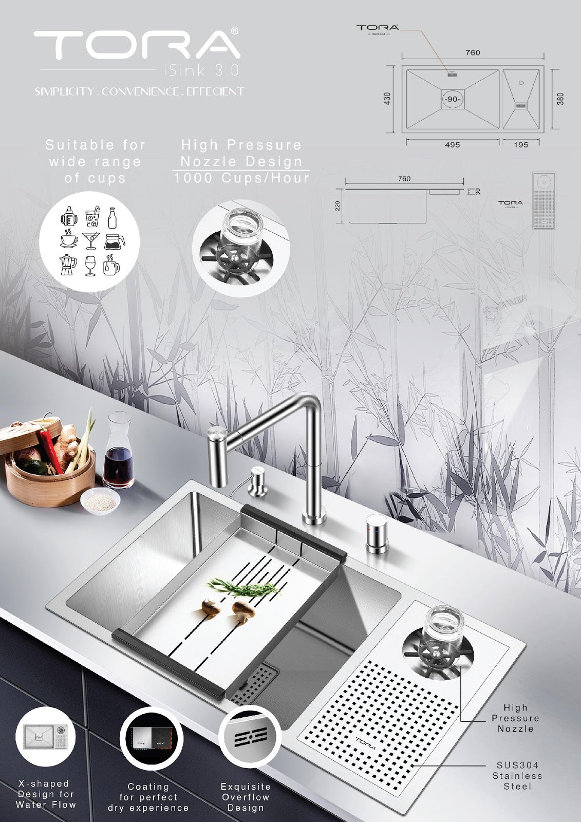isink intelligent kitchen sink