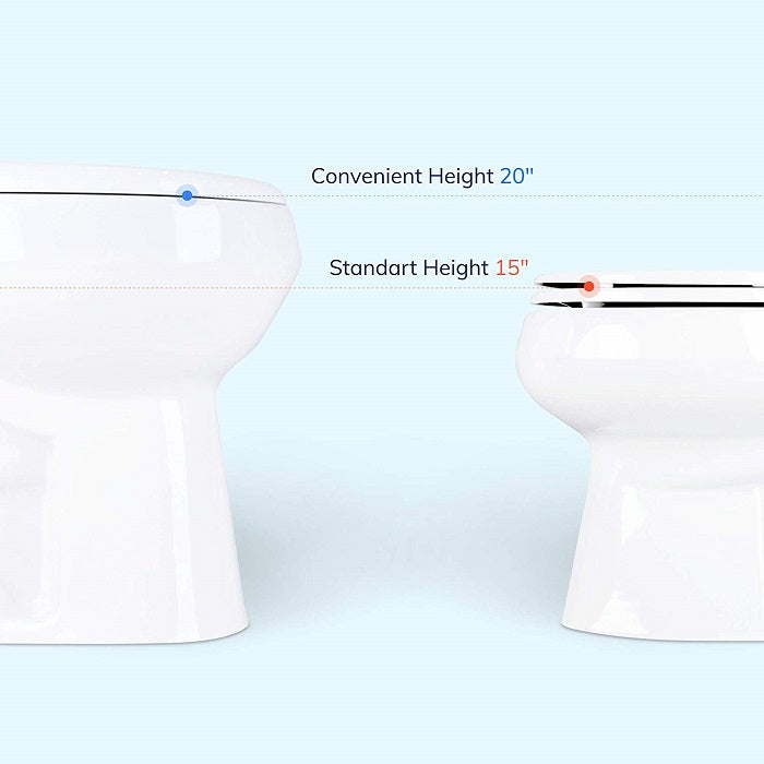 """""""right height"""" toilets feature bowls"""