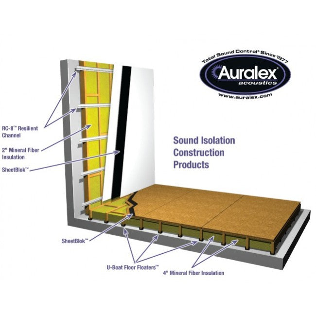 Auralex U-Boat Floor Floater