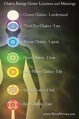 Chakra Enhancing Adjustable Bracelets 7 Natural Gemstones