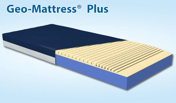 Geo-Mattress® Plus**please call for pricing - BC MedEquip Home Health Care