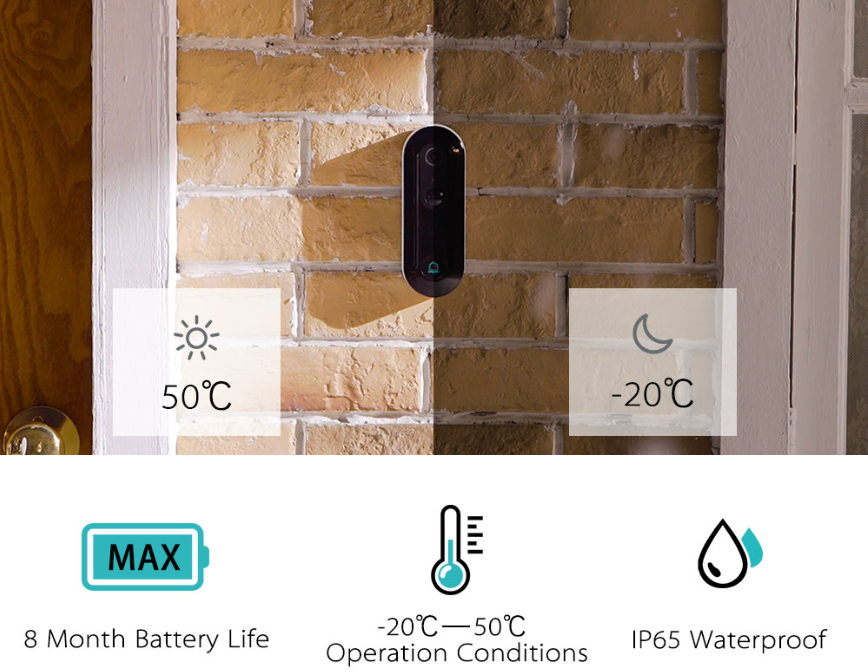 The latested Wi-Fi Video Doorbell  With Motion-Activated HD Security Cam and Siren Alarm