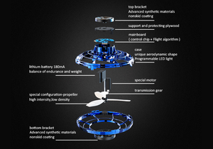 Smart Induction Flying Spinner Drone Decompression Toys