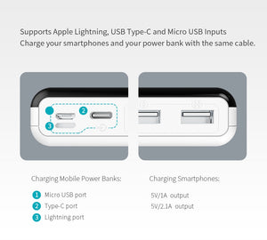 20000mAh LT20 Dual USB power bank