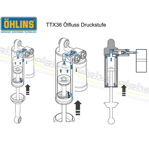 Öhlins Rear Shock TTX 36 MK II, HP4