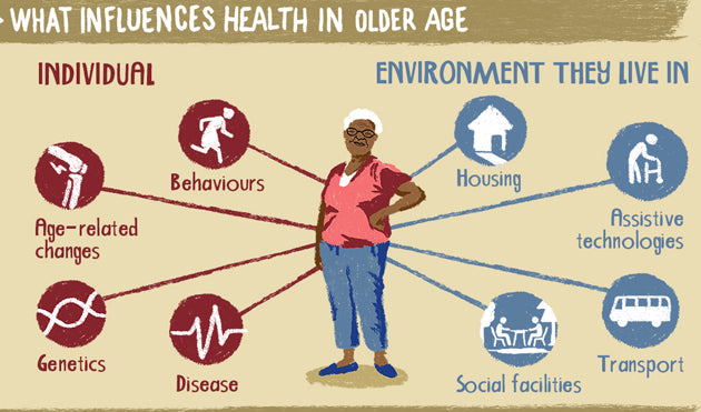 Healthy Ageing Infographic