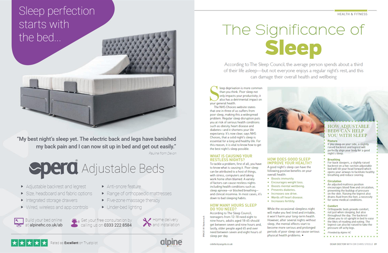 Significance of Sleep Dear Doctor Magazine