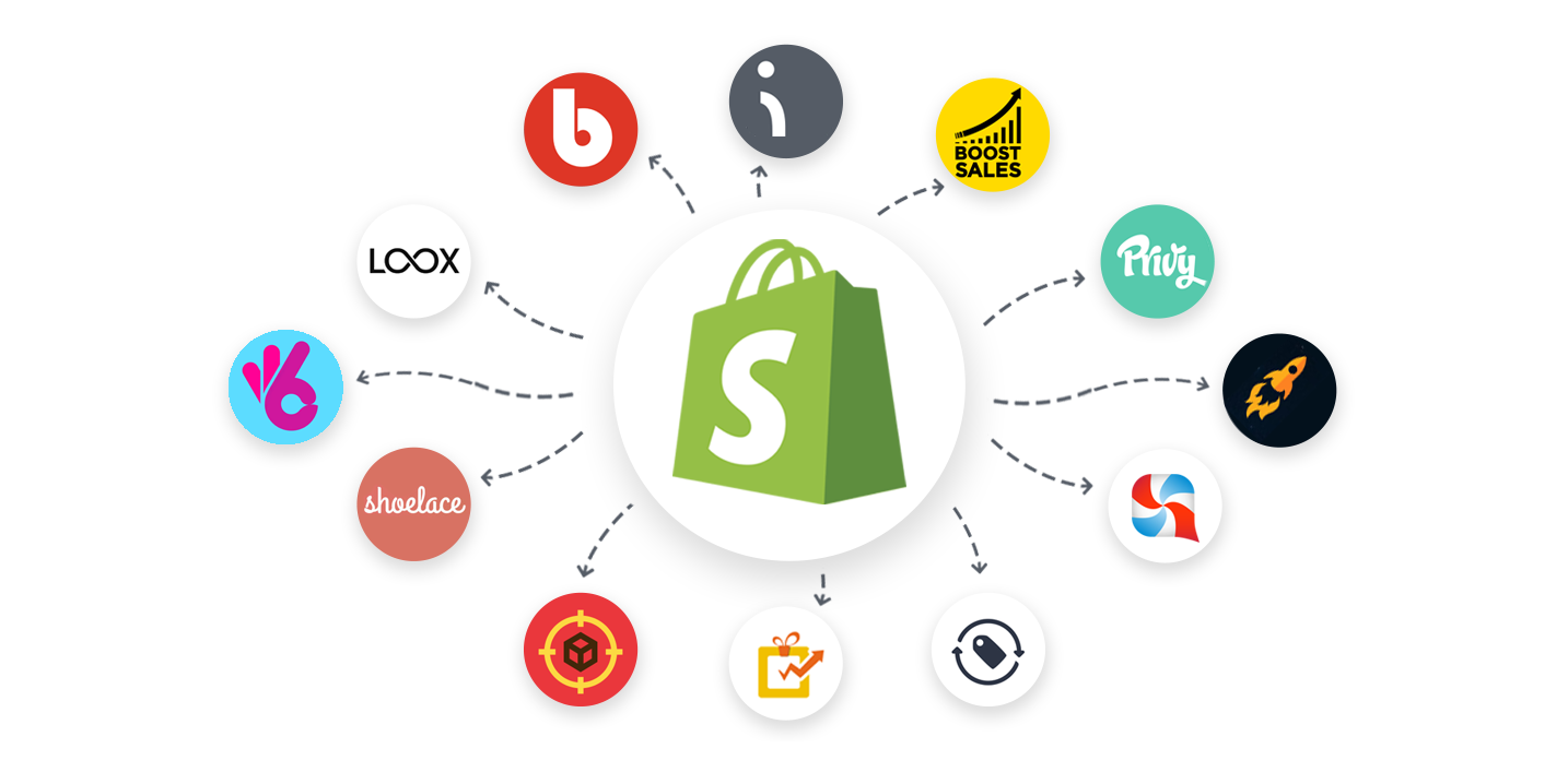 Shopify Business Management (7 Days)