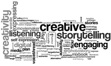 Creating Personal Narrative  (6th - 12th grades)