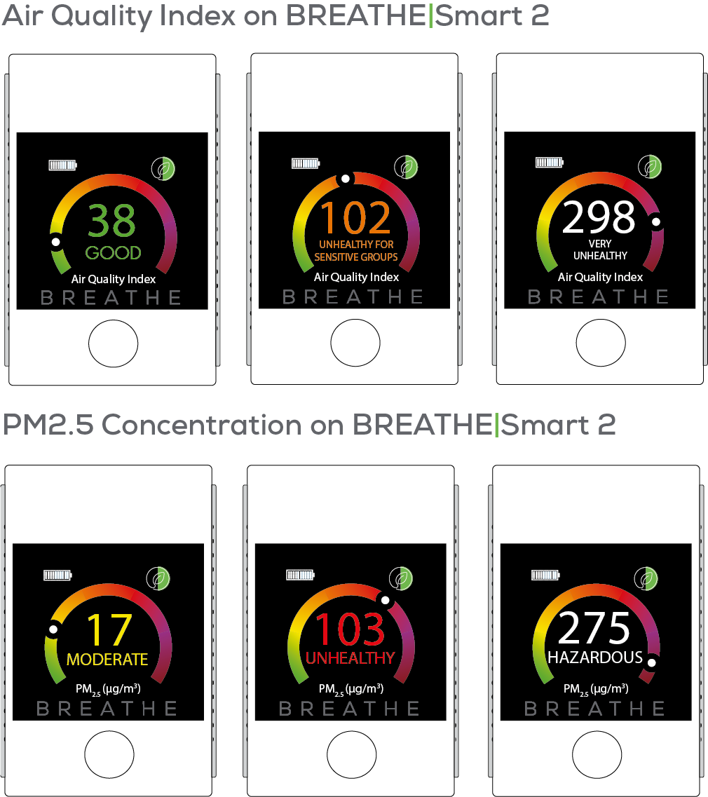 AQI tændt BREATHE|Smart