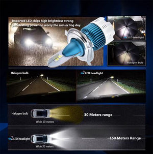 Mi2 LED Slim HeadLight Conversion Kit 6000k Easy Fit 9000lm