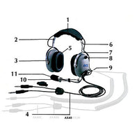 World Wide Products General Aviation Headset | AX40