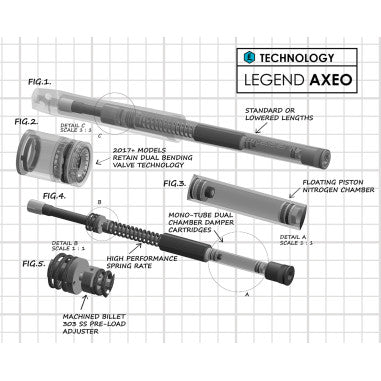 "AXEO HIGH-PERFORMANCE FRONT SUSPENSION SYSTEM (-1"" LOWERED) (17-19 MODELS)"