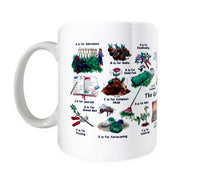Load image into Gallery viewer, gardeners alphabet coffee mug gift idea for her