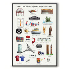Load image into Gallery viewer, the Birmingham alphabet a3 print for ikea frame