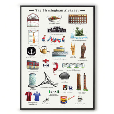 the Birmingham alphabet a3 print for ikea frame