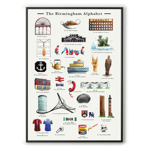 the Birmingham alphabet wall art