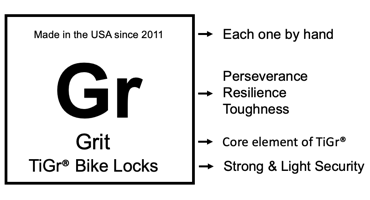 What Does the 'Gr' in TiGr Represent?