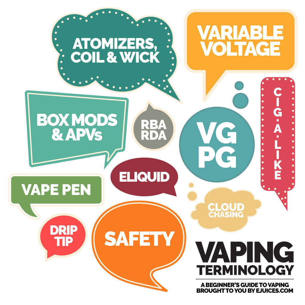 Vaping Terminology - A Beginner's Guide to Vaping