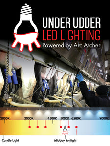 UnderUdder brightness lighting scale